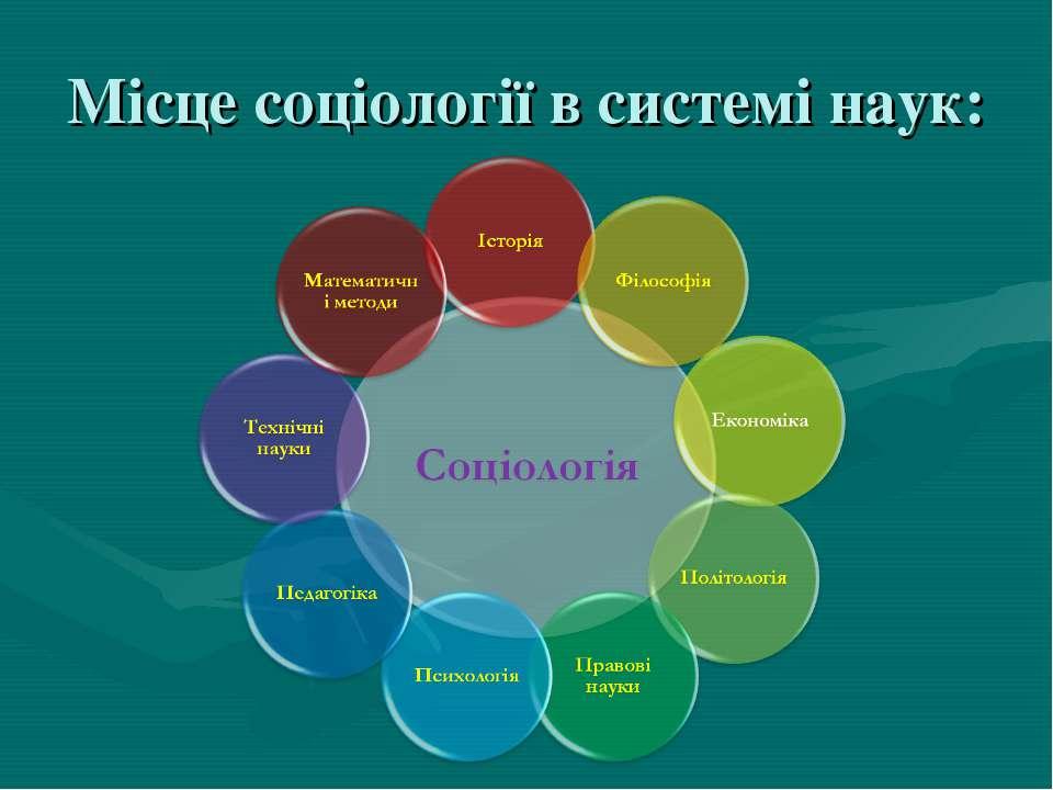 Місце соціології в системі наук:
