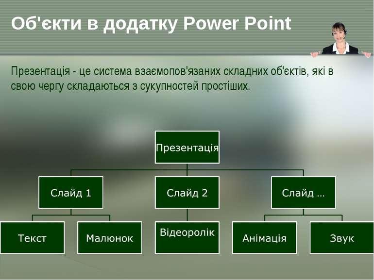 Об'єкти в додатку Power Point Презентація - це система взаємопов'язаних склад...