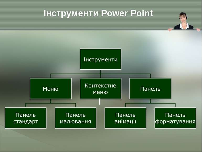 Інструменти Power Point