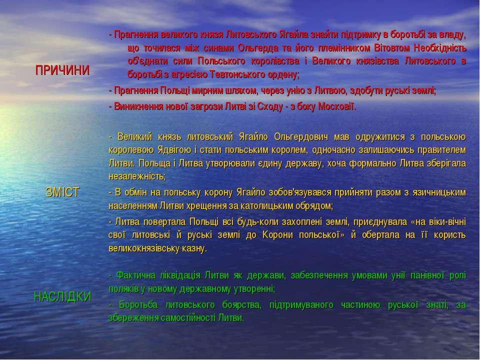 ПРИЧИНИ - Прагнення великого князя Литовського Ягайла знайти підтримку в боро...