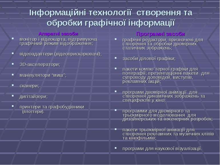 Інформаційні технології створення та обробки графічної інформації Апаратні за...