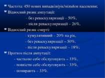 Частота: 450 нових випадків/рік/мільйон населення; Відносний ризик ампутації:...