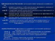 Ефективність та доцільність застосування певної процедури класифікують так: ·...