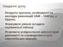 Завдання уроку Розкрити причини, особливості та наслідки революцій 1848 – 184...