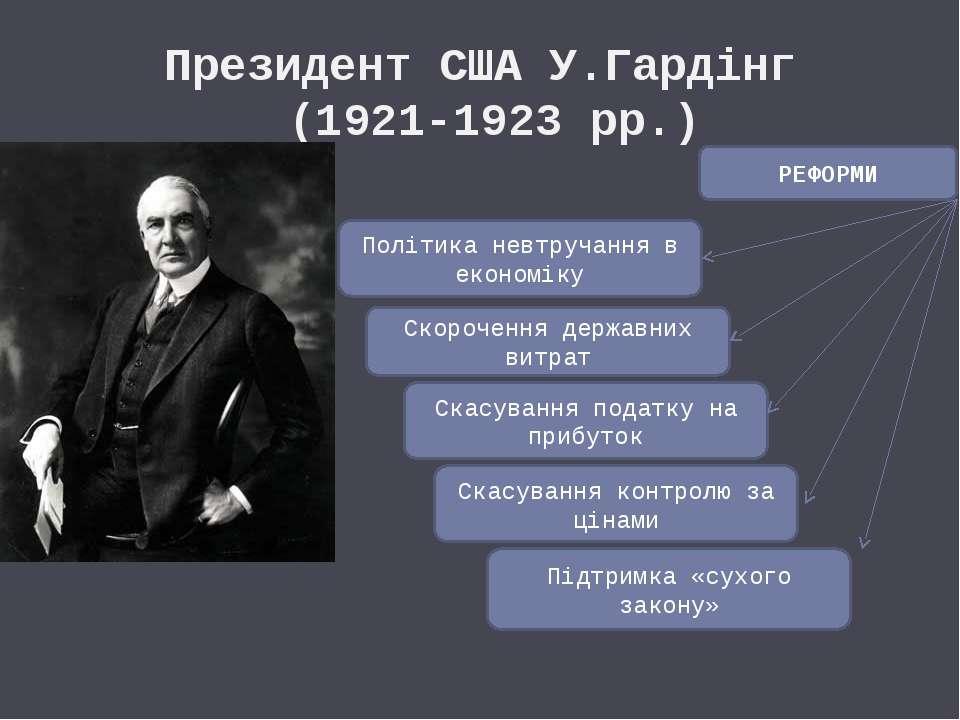 Президент США У.Гардінг (1921-1923 рр.) РЕФОРМИ Політика невтручання в економ...