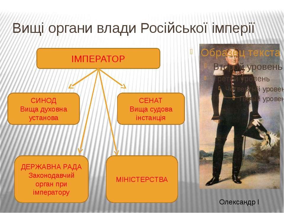 Вищі органи влади Російської імперії ІМПЕРАТОР СИНОД Вища духовна установа СЕ...
