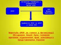 СРСР США Велика Британія Ялтинська (Кримська ) конференція Лютий 1945 Прийнят...