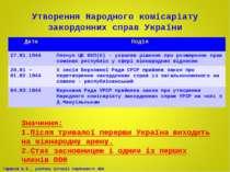Утворення Народного комісаріату закордонних справ України Значення: Після три...