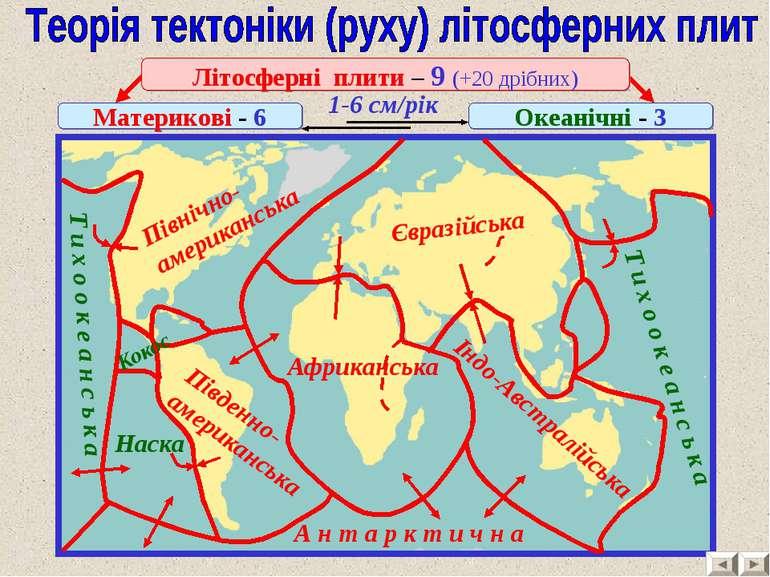Літосферні плити – 9 (+20 дрібних) Материкові - 6 Океанічні - 3 1-6 см/рік Аф...