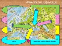 Атмосферна циркуляція Західне перенесення помірних повітряних мас з океану Ко...