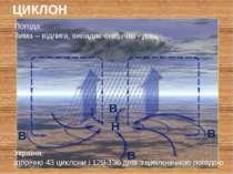 ЦИКЛОН Погода: Зима – відлига, випадає сніг; літо - дощ Україна: щорічно 43 ц...