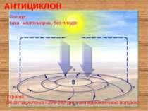 АНТИЦИКЛОН Погода: тиха, малохмарна, без опадів Україна: 36 антициклонів і 22...