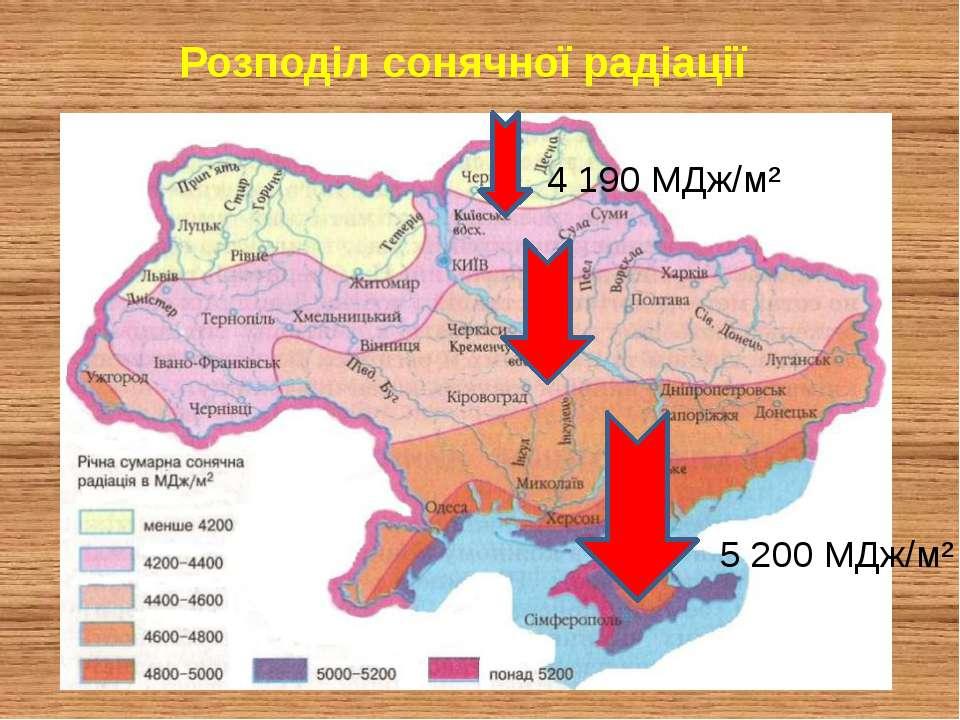 4 190 МДж/м² 5 200 МДж/м² Розподіл сонячної радіації