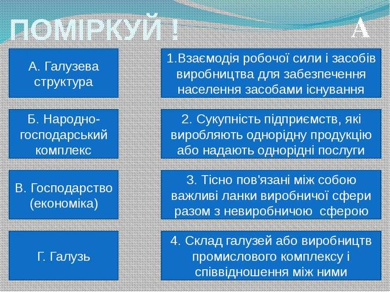 ПОМІРКУЙ ! 4. Склад галузей або виробництв промислового комплексу і співвідно...