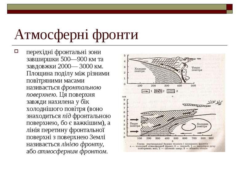 Атмосферні фронти перехідні фронтальні зони завширшки 500—900 км та завдовжки...