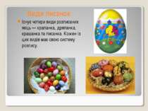 Види писанок Існує чотири види розписаних яєць— крапанка, дряпанка, крашанка...