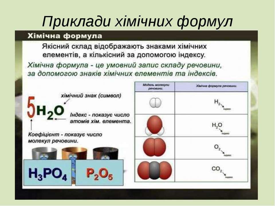Приклади хімічних формул