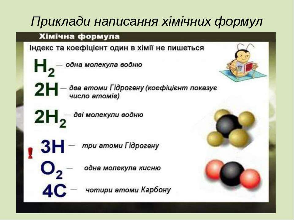 Приклади написання хімічних формул
