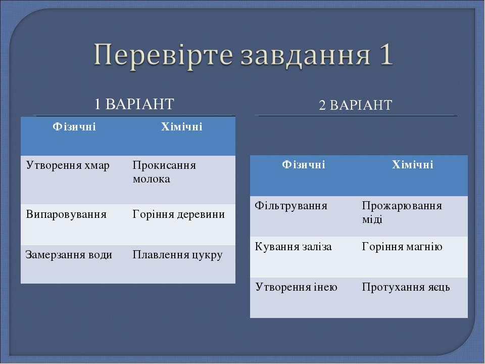 1 ВАРІАНТ 2 ВАРІАНТ Фізичні Хімічні Утворення хмар Прокисання молока Випарову...