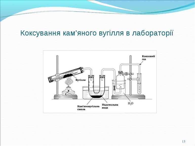 Коксування кам'яного вугілля в лабораторії *