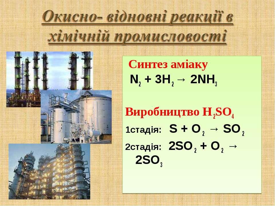 Синтез аміаку N2 + 3H 2 → 2NH3 Виробництво Н 2SO4 1стадія: S + O 2 → SO 2 2ст...