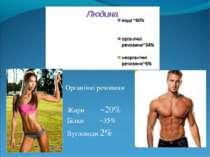 Органічні речовини Жири ~20% Білки ~35% Вуглеводи 2%