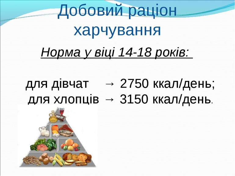 Добовий раціон харчування Норма у віці 14-18 років: для дівчат → 2750 ккал/де...
