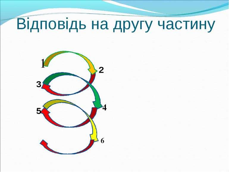 Відповідь на другу частину 1 2 3 4 5 6