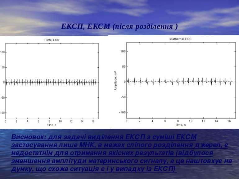 ЕКСП, ЕКСМ (після розділення ) Висновок: для задачі виділення ЕКСП з суміші Е...