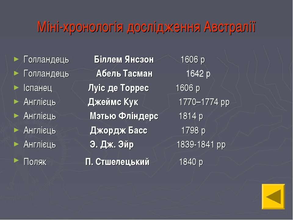 Міні-хронологія дослідження Австралії Голландець Біллем Янсзон 1606 р Голланд...