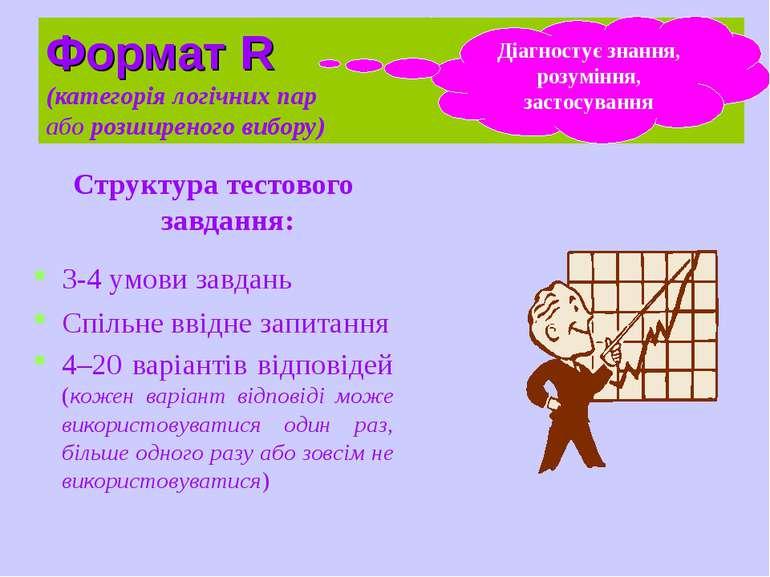 Формат R (категорія логічних пар або розширеного вибору) Структура тестового ...