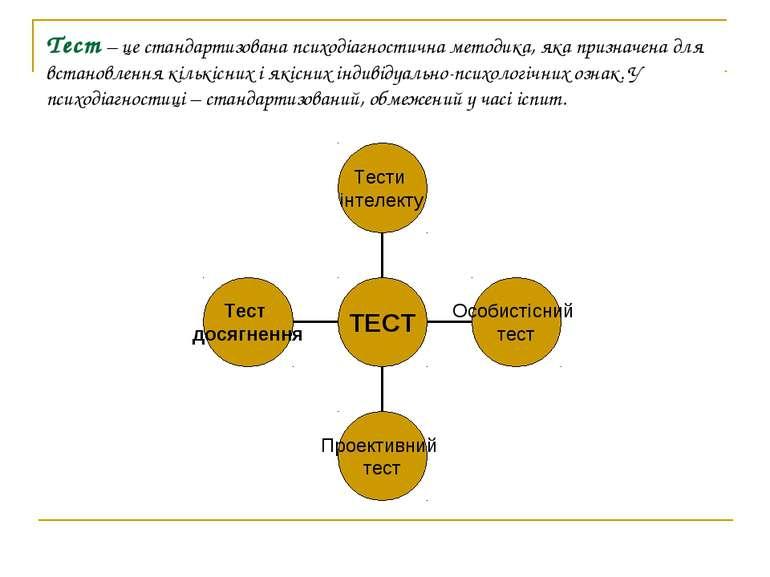 Тест – це стандартизована психодіагностична методика, яка призначена для вста...