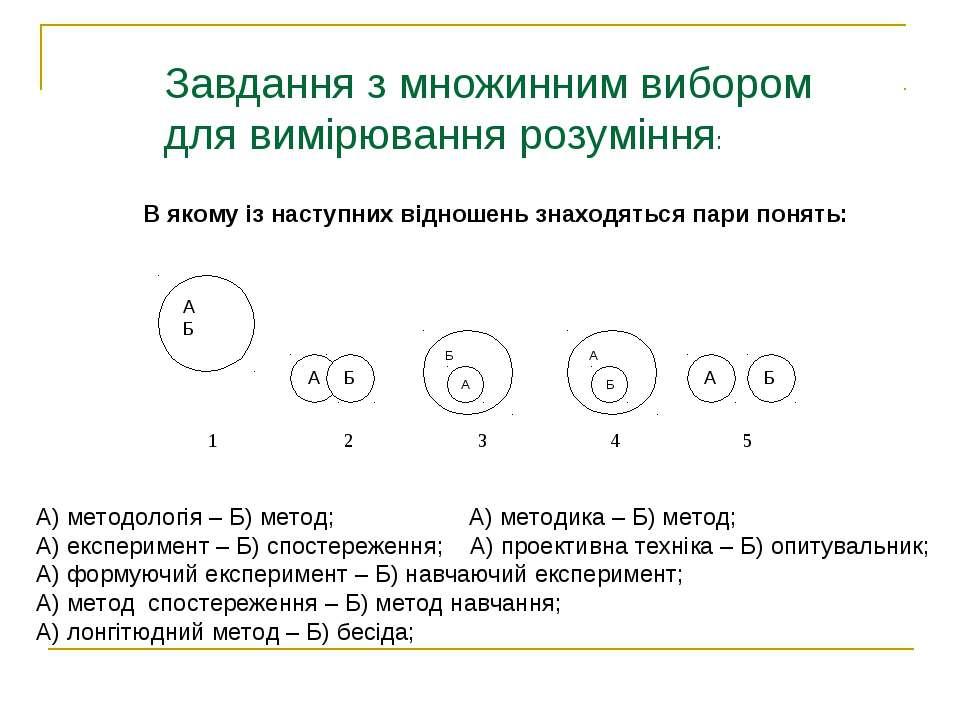 А Б А) методологія – Б) метод; А) методика – Б) метод; А) експеримент – Б) сп...
