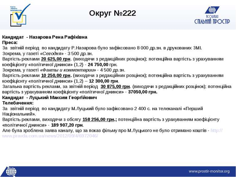 Округ №222 Кандидат - Назарова Рена Рафіківна Преса: За звітній період по кан...