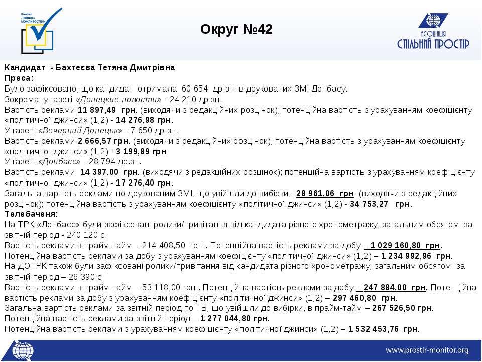 Кандидат - Бахтеєва Тетяна Дмитрівна Преса: Було зафіксовано, що кандидат отр...