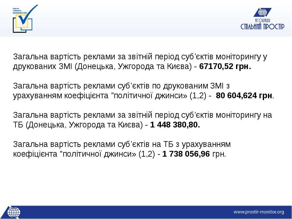 Загальна вартість реклами за звітній період суб'єктів моніторингу у друковани...