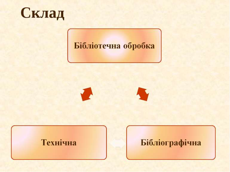 Склад