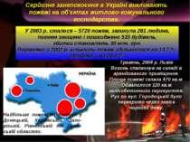 Серйозне занепокоєння в Україні викликають пожежі на об'єктах житлово-комунал...