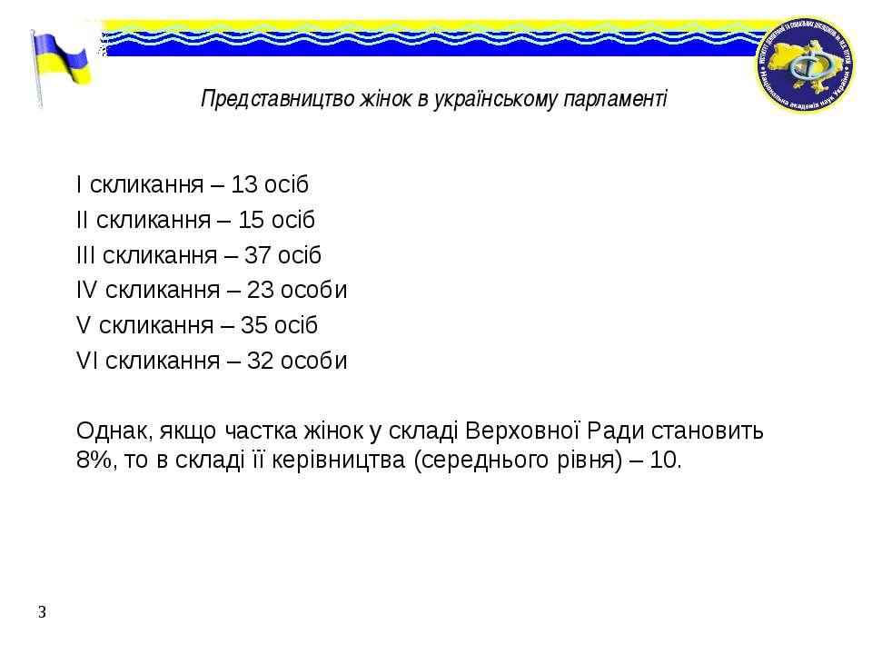 Представництво жінок в українському парламенті І скликання – 13 осіб ІІ склик...
