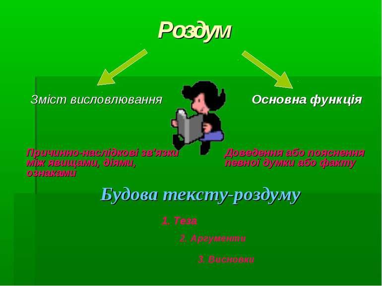 Роздум Доведення або пояснення певної думки або факту Основна функція Причинн...