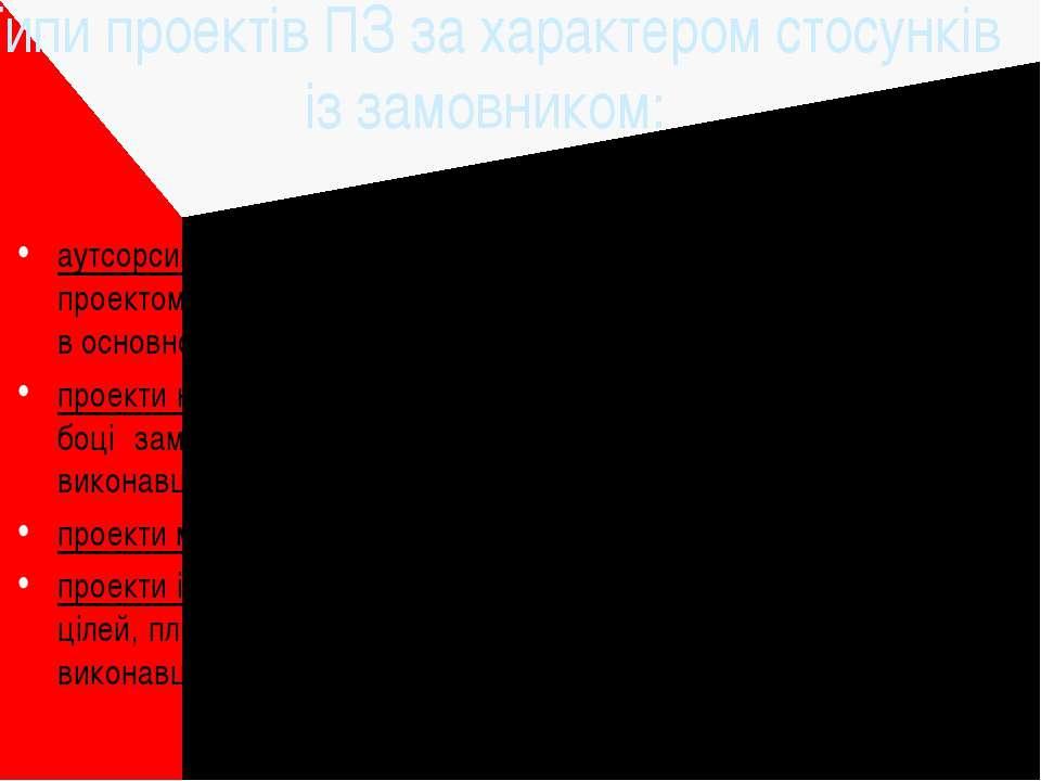 Типи проектів ПЗ за характером стосунків із замовником: аутсорсингові проекти...