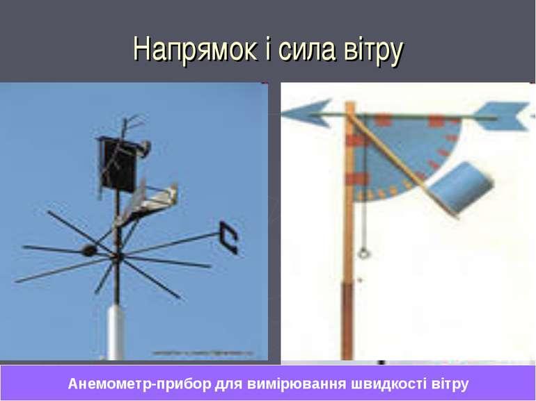 Напрямок і сила вітру Анемометр-прибор для вимірювання швидкості вітру