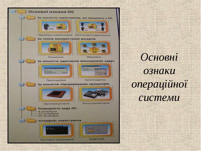 Основні ознаки операційної системи