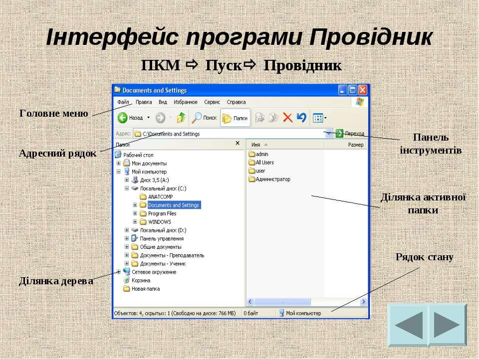 Інтерфейс програми Провідник Головне меню Адресний рядок Ділянка дерева Рядок...