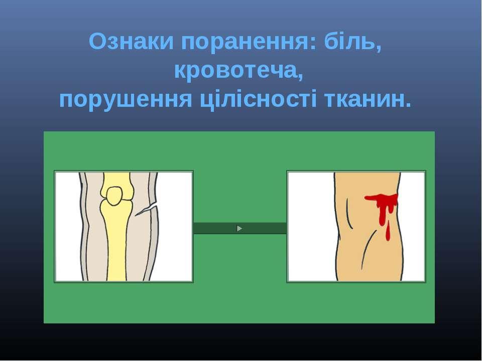 Ознакипоранення:біль, кровотеча, порушенняцілісностітканин.