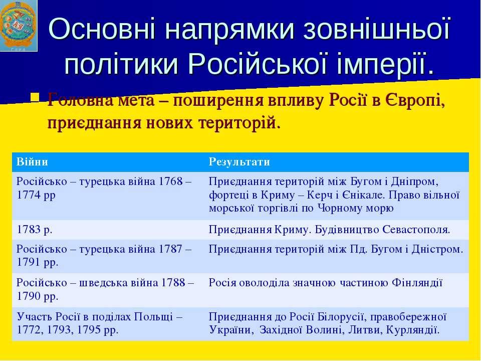 Основні напрямки зовнішньої політики Російської імперії. Головна мета – пошир...