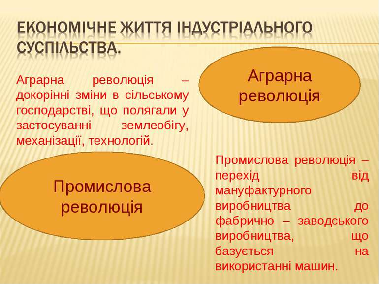Аграрна революція Промислова революція Аграрна революція – докорінні зміни в ...