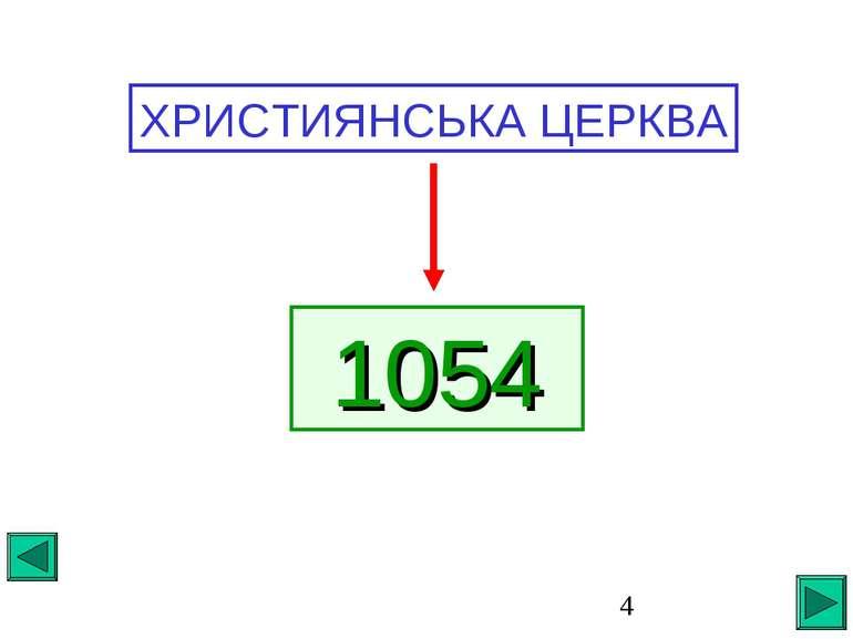 ХРИСТИЯНСЬКА ЦЕРКВА 1054