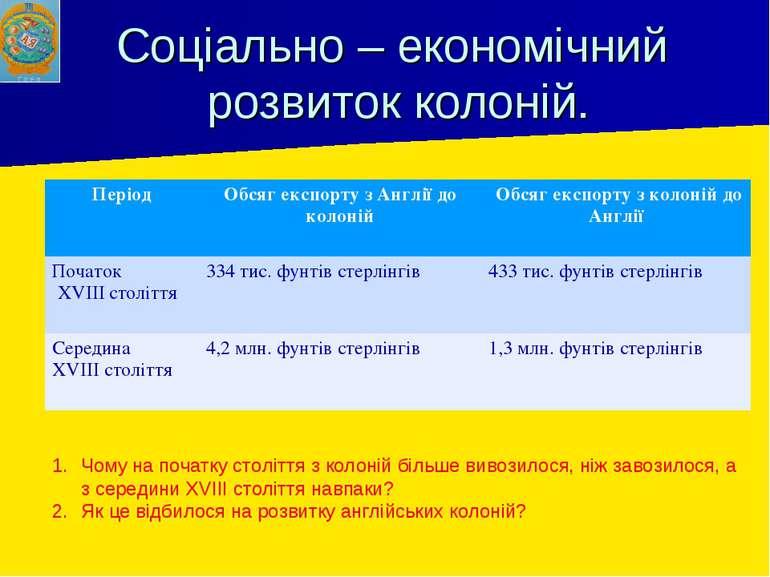 Соціально – економічний розвиток колоній. Чому на початку століття з колоній ...