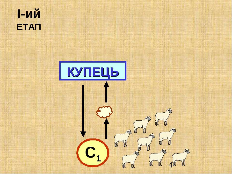 І-ий ЕТАП КУПЕЦЬ С1
